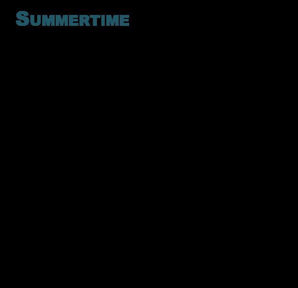 Summertime A Gershwin Classic For The Ukulele Ukulele Mike