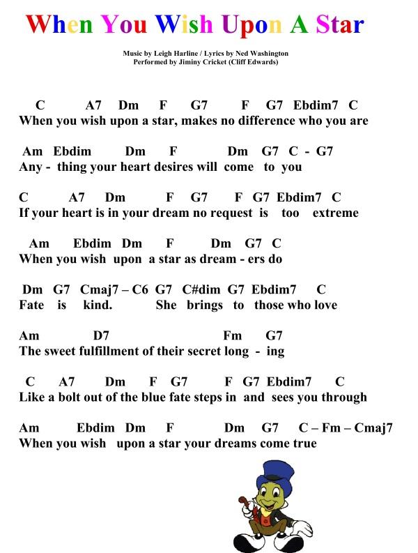 Ukulele Chords You And I Choice Image Chord Guitar Finger Position