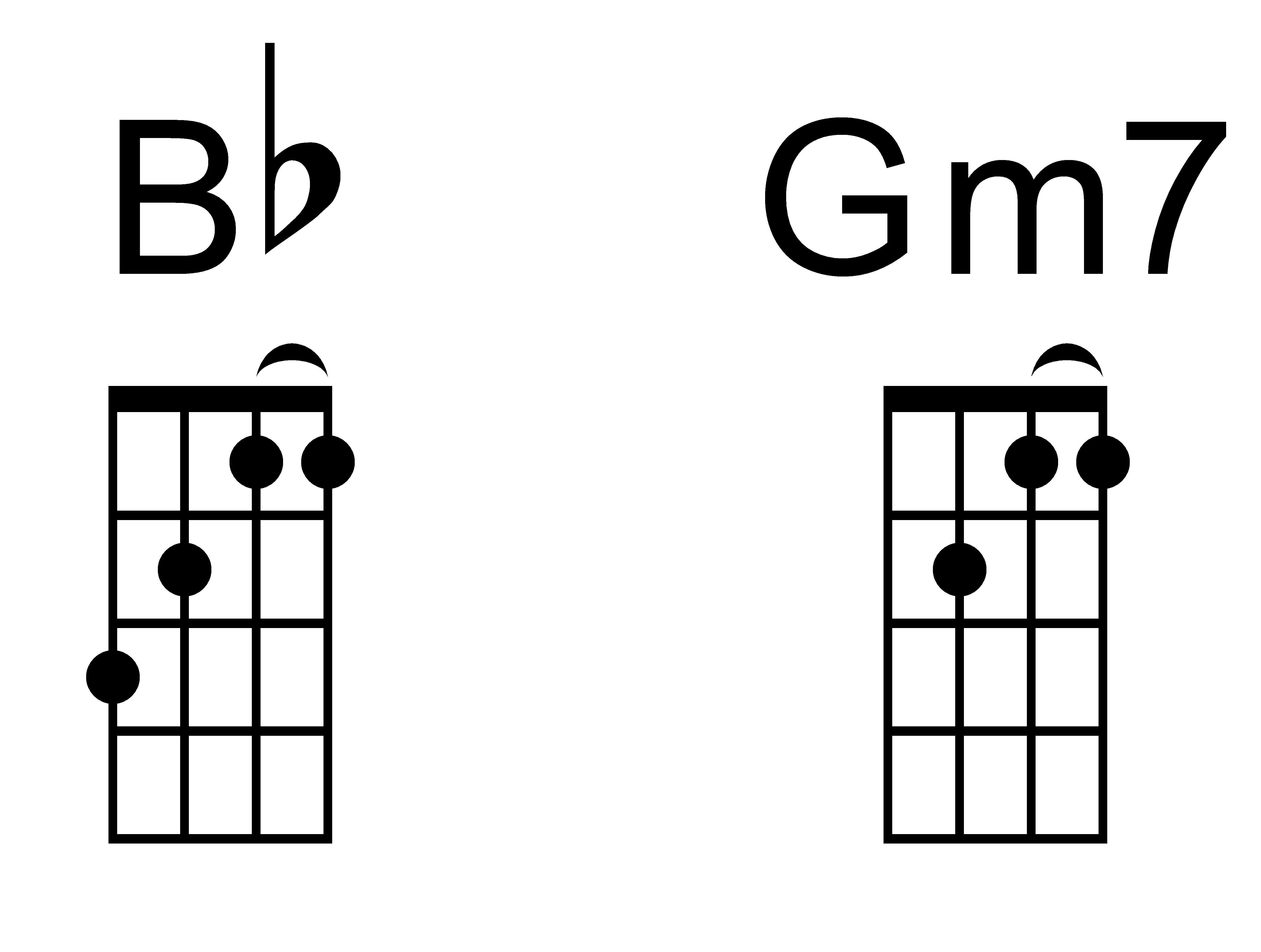 B flat and G min7 chords : UKULELE MIKE LYNCH - All things UKULELE