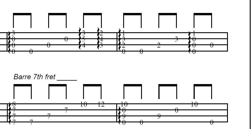 Akaka Falls Ukulele Solo Instrumental Arrangement By Ukulele Mike