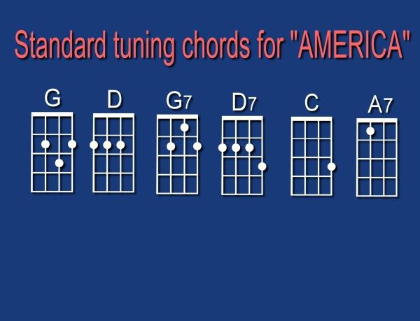 Chord sheet standard