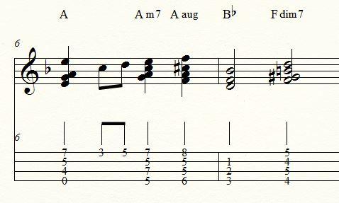 Music 2 jazz chords