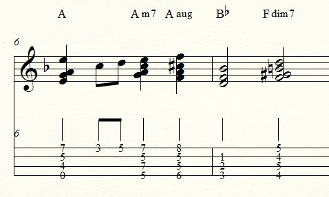 Music 2 jazz chords