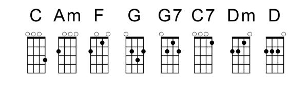 beginning-chords2
