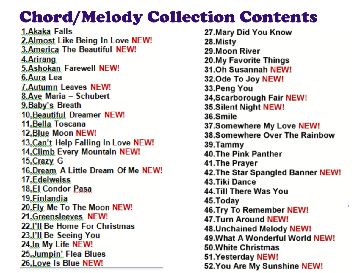 1 in the series of ukulele mike chordmelody collections contents chord melody slide hexwebz Gallery