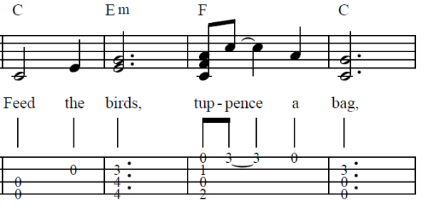 feed-chorus