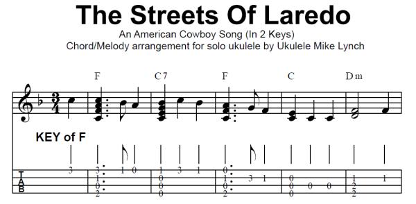 Ukulele : the judge ukulele chords The Judge Ukulele Chords or The ...