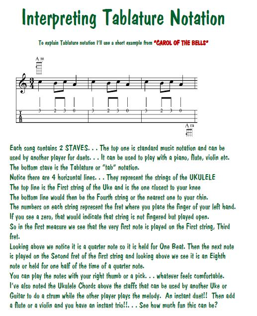 Tablature Notation Explanation
